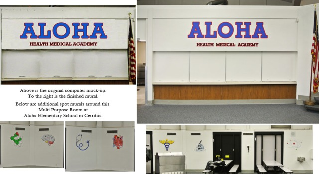 ALOHA, Fun Medical Mural for Elementary School